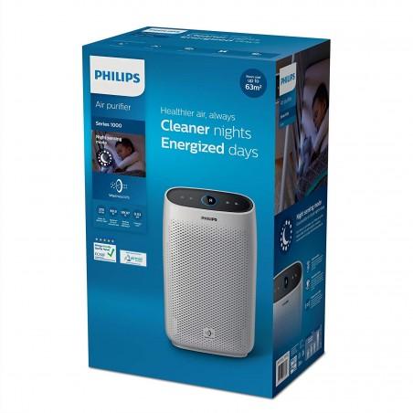 Máy lọc không khí Philips AC1215/10-Thế giới đồ gia dụng HMD